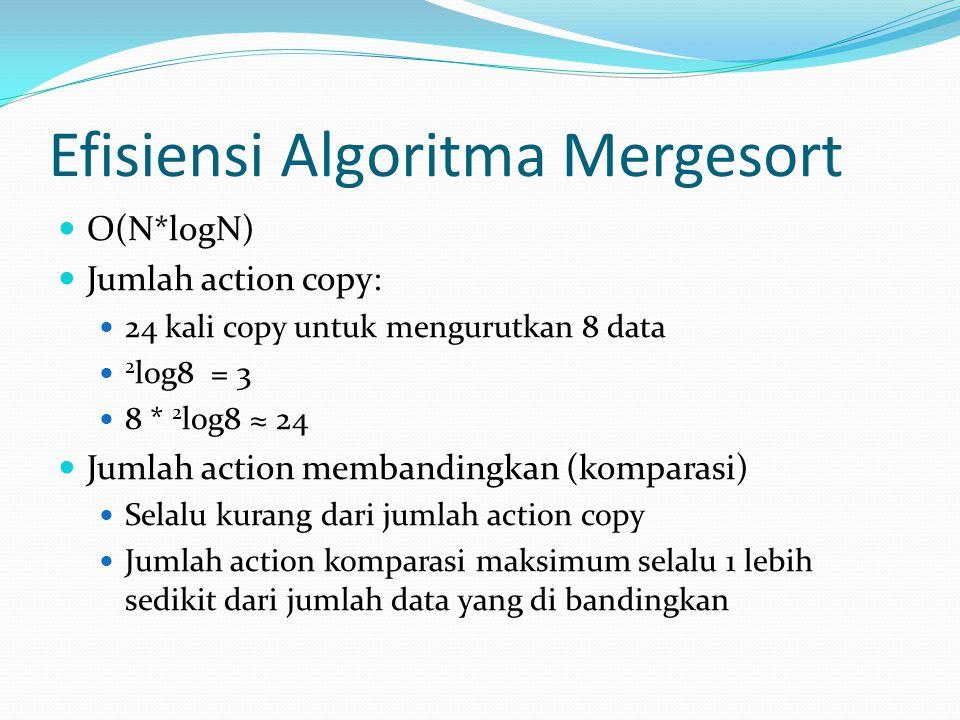 Efisiensi Algoritma Mergesort