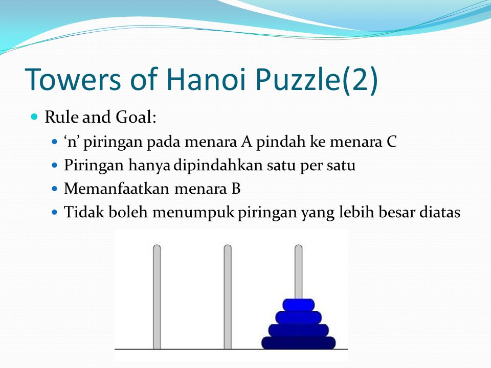 Towers of Hanoi Puzzle(2)