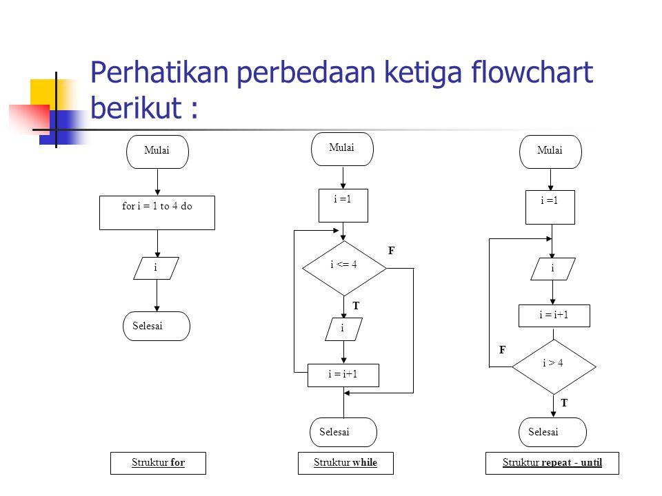 Perhatikan perbedaan ketiga flowchart berikut :