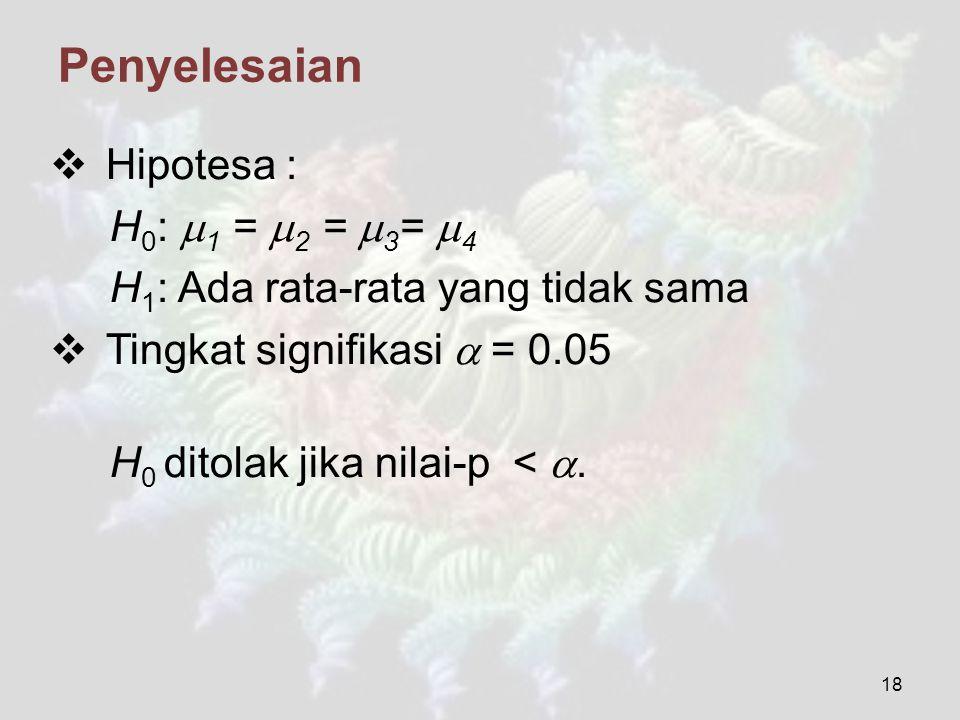 Penyelesaian Hipotesa : H0: 1 = 2 = 3= 4