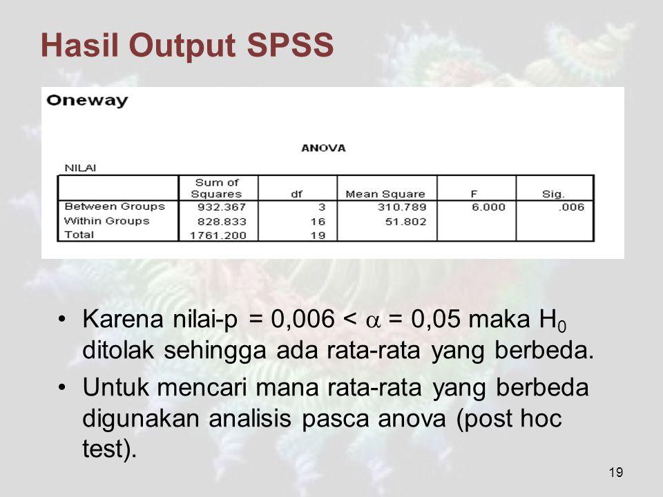 Hasil Output SPSS Karena nilai-p = 0,006 <  = 0,05 maka H0 ditolak sehingga ada rata-rata yang berbeda.