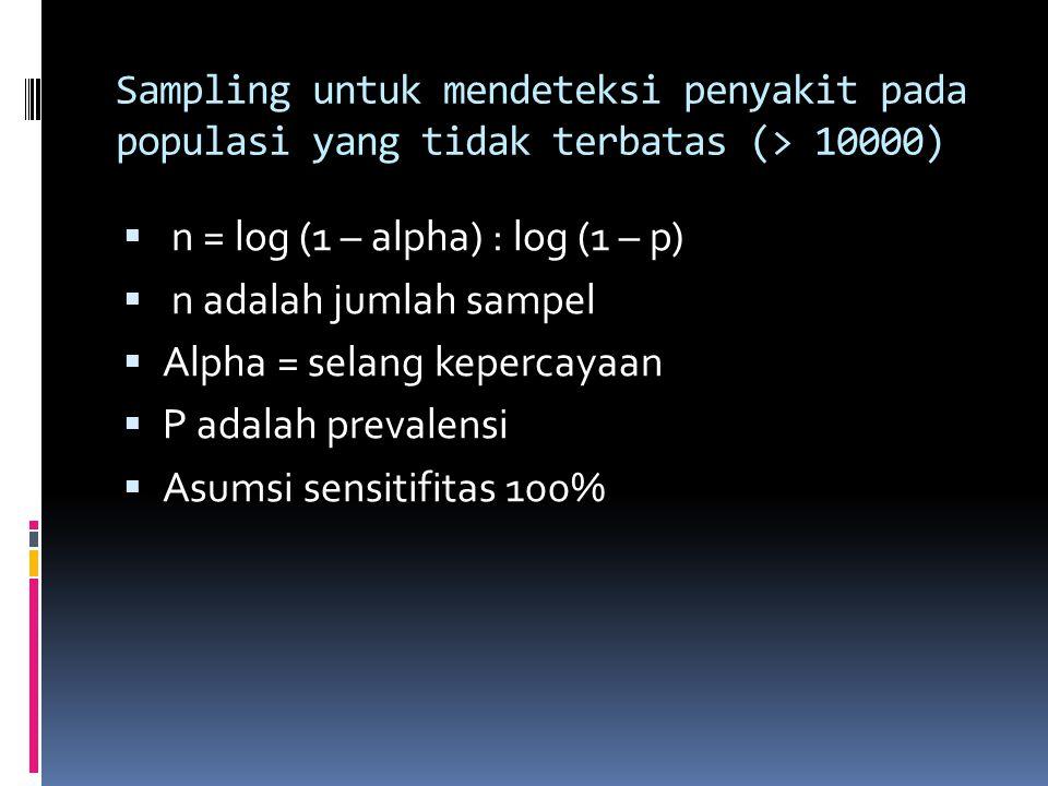 n = log (1 – alpha) : log (1 – p) n adalah jumlah sampel