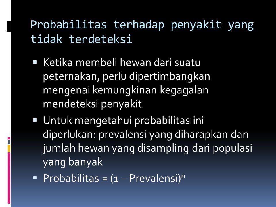 Probabilitas terhadap penyakit yang tidak terdeteksi
