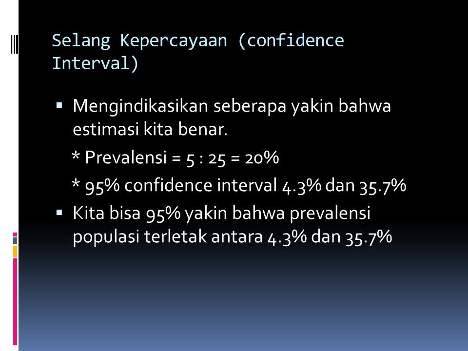 Selang Kepercayaan (confidence Interval)