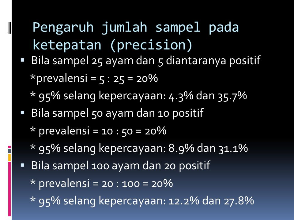 Pengaruh jumlah sampel pada ketepatan (precision)