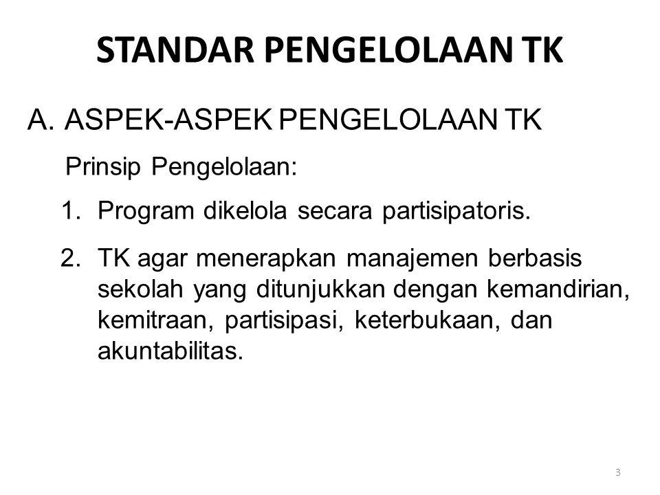 Standar Pengelolaan TK