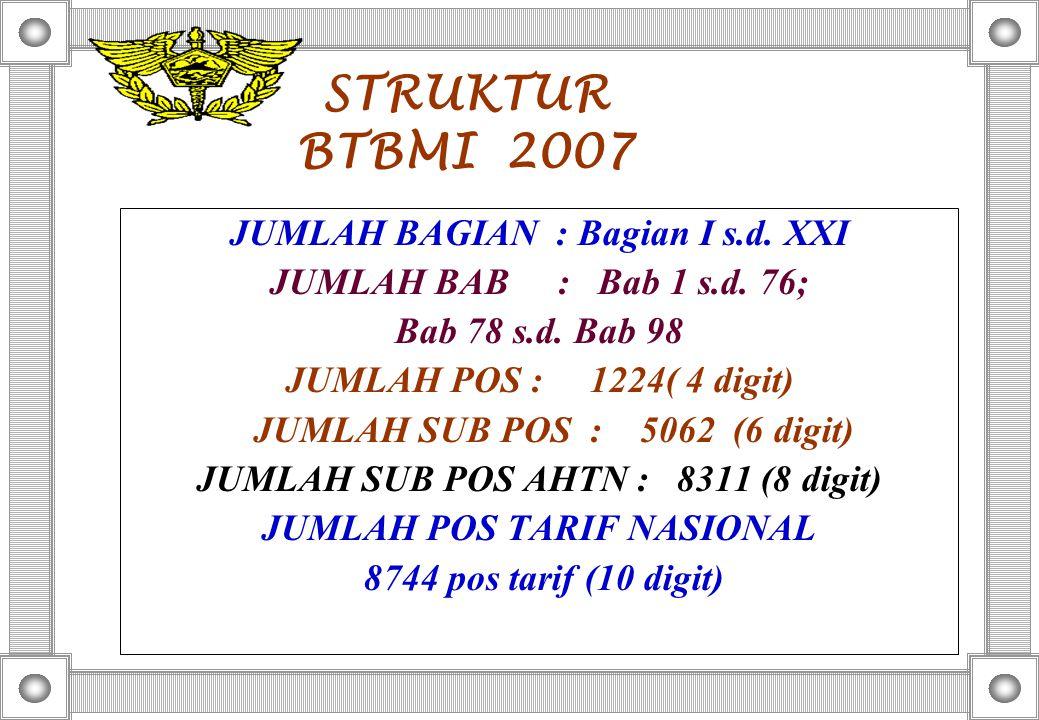 STRUKTUR BTBMI 2007 JUMLAH BAGIAN : Bagian I s.d. XXI