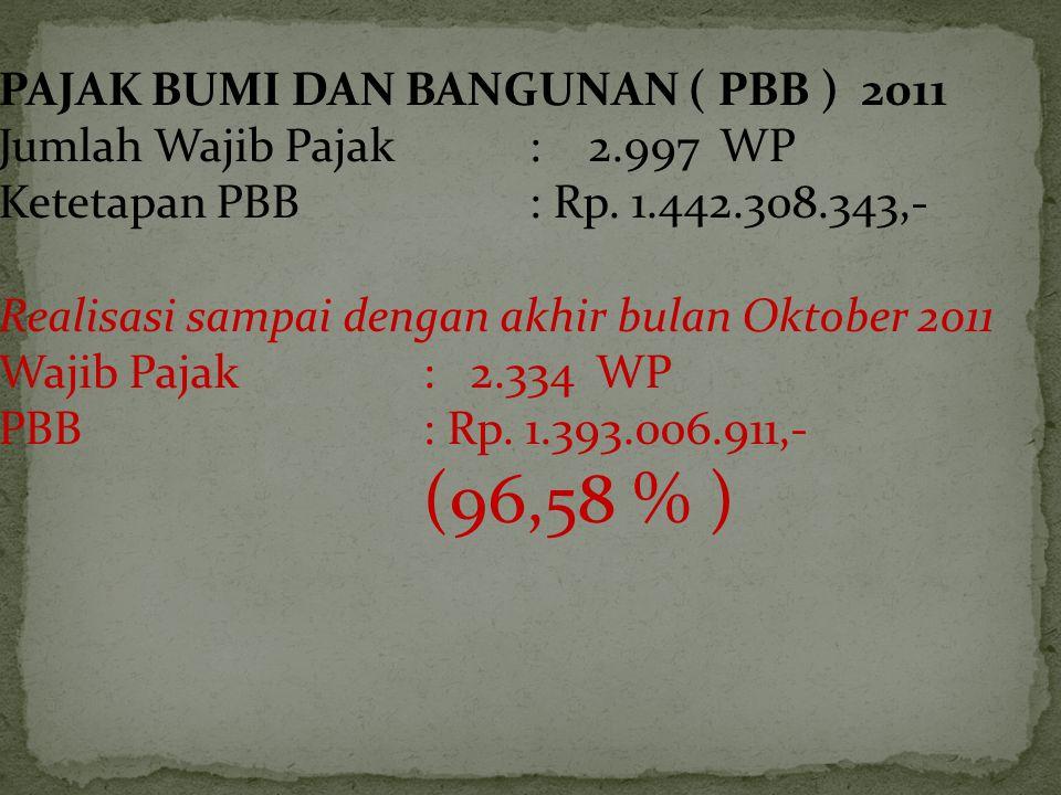 PAJAK BUMI DAN BANGUNAN ( PBB ) 2011