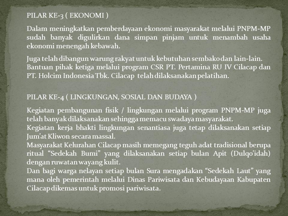 PILAR KE-4 ( LINGKUNGAN, SOSIAL DAN BUDAYA )
