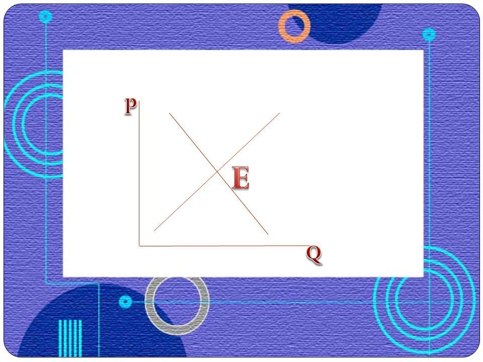 p Q E