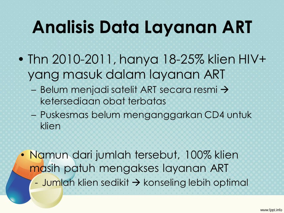 Analisis Data Layanan ART