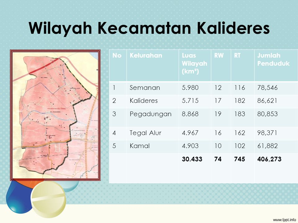Wilayah Kecamatan Kalideres