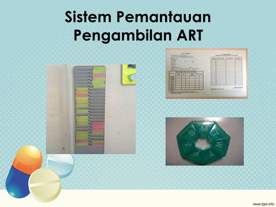 Sistem Pemantauan Pengambilan ART
