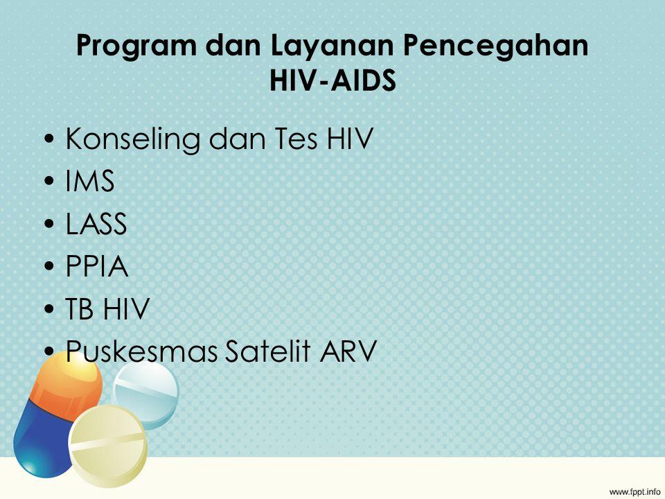 Program dan Layanan Pencegahan HIV-AIDS