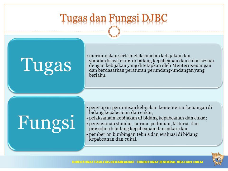 Tugas dan Fungsi DJBC Tugas.