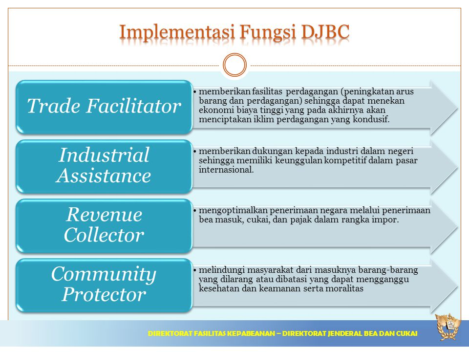 Implementasi Fungsi DJBC