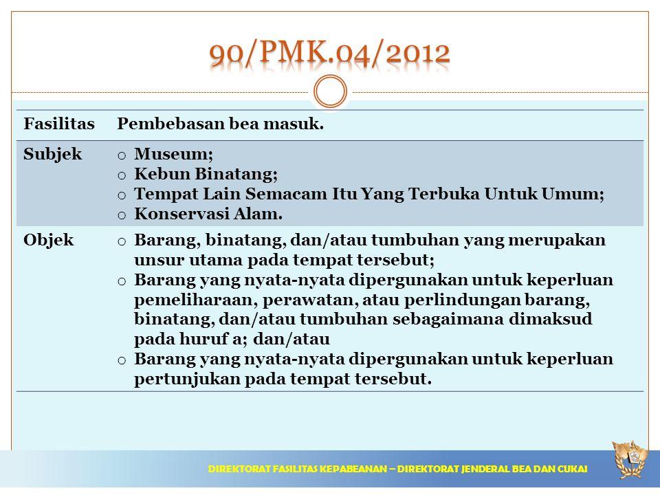 90/PMK.04/2012 Fasilitas Pembebasan bea masuk. Subjek Museum;