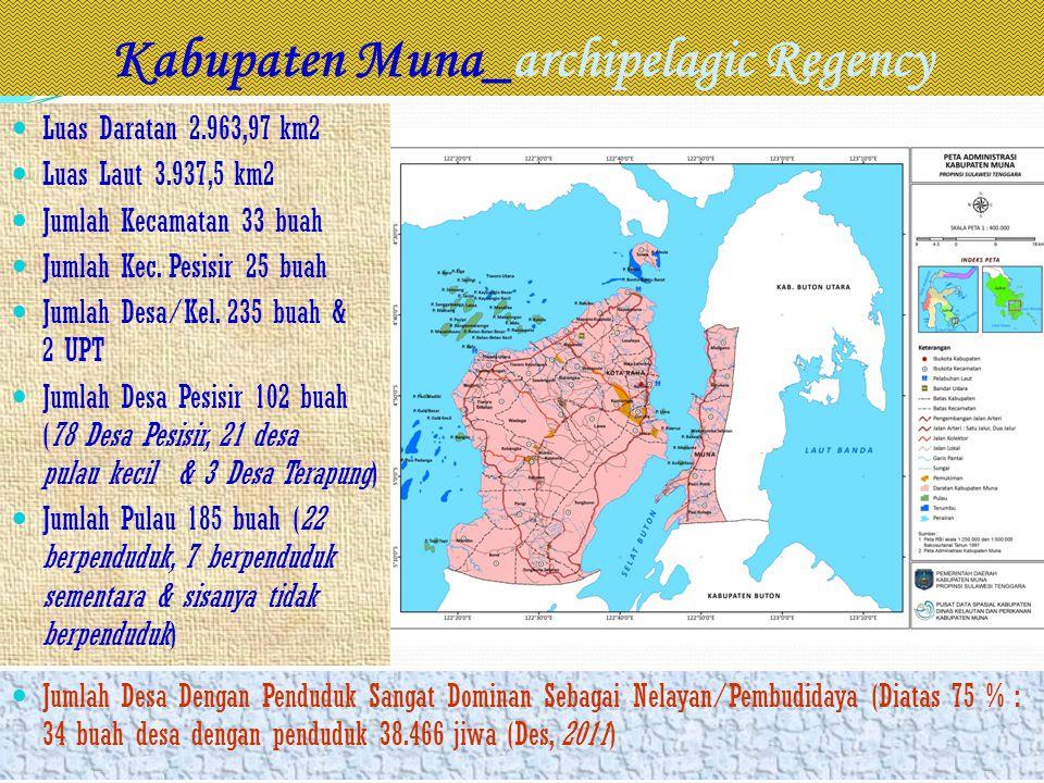Kabupaten Muna_archipelagic Regency