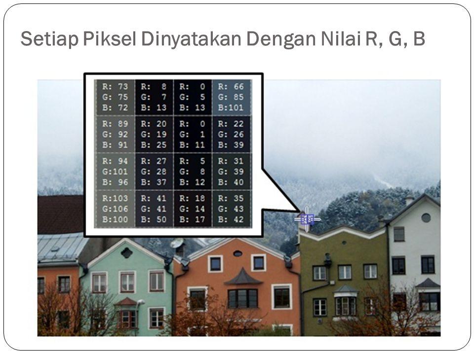 Setiap Piksel Dinyatakan Dengan Nilai R, G, B