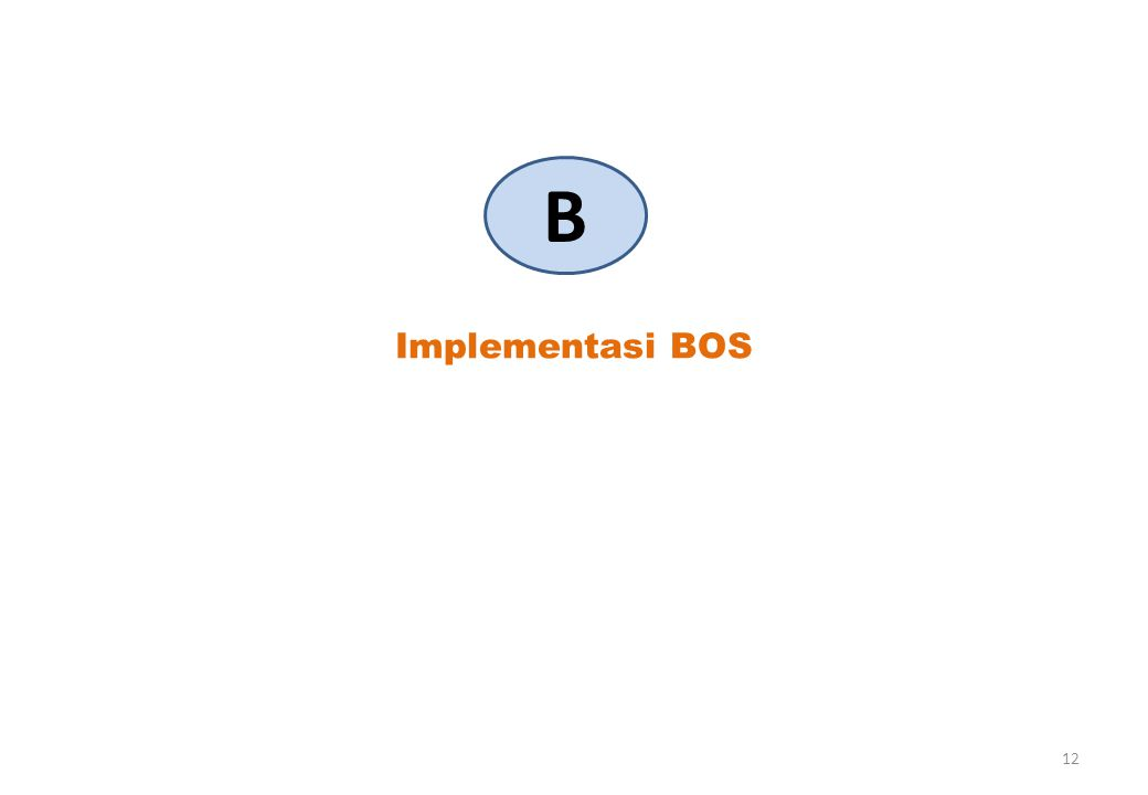 B Implementasi BOS