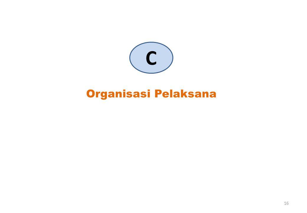 C Organisasi Pelaksana