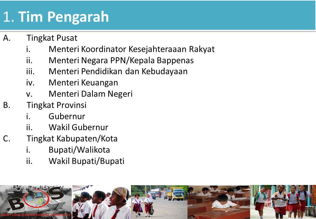 1. Tim Pengarah Tingkat Pusat