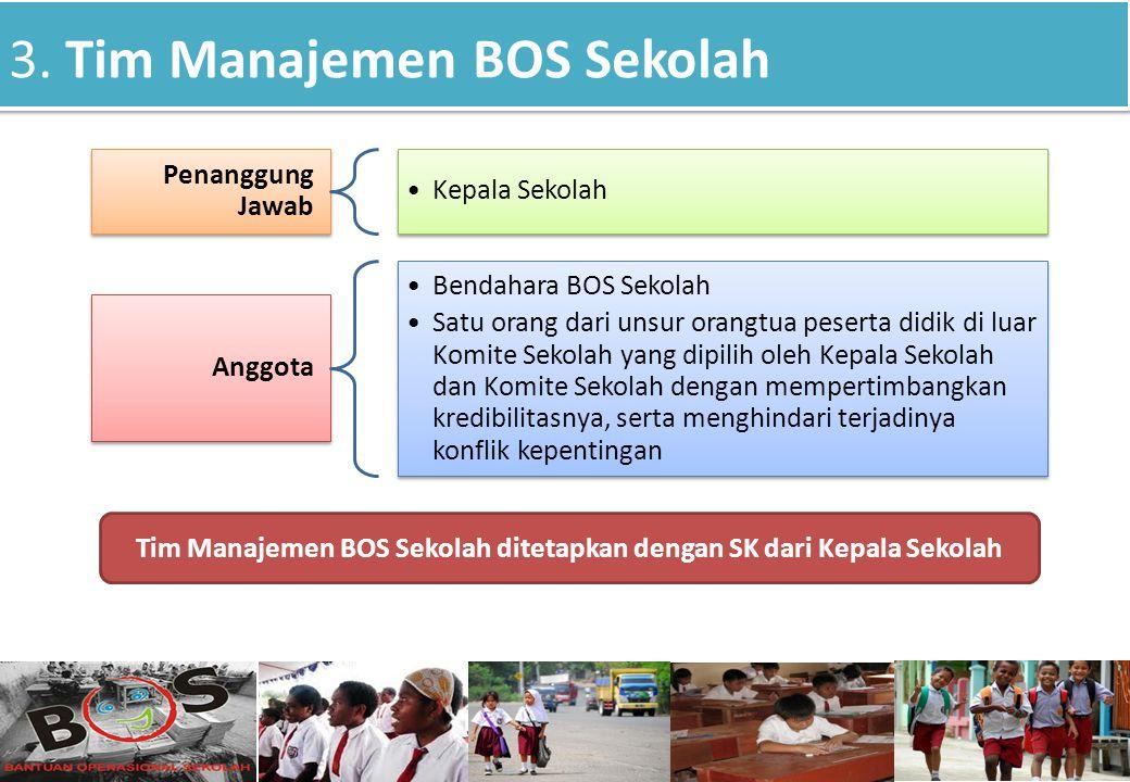 3. Tim Manajemen BOS Sekolah