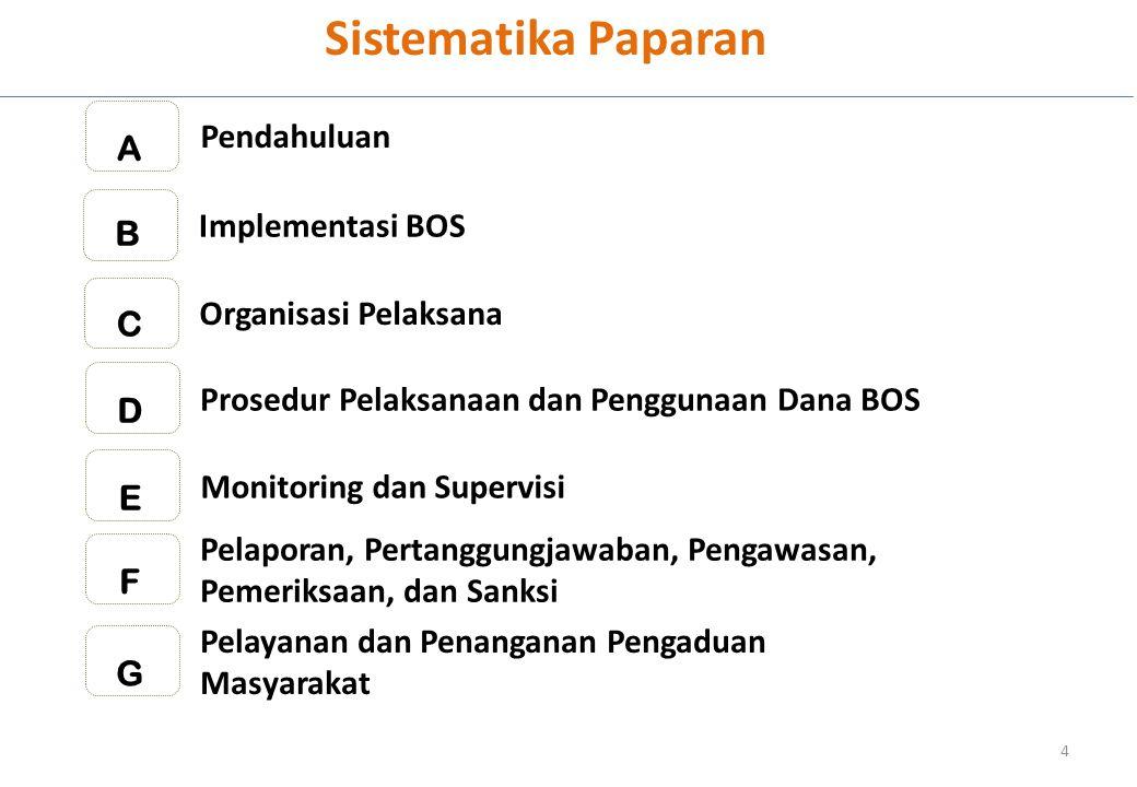 Sistematika Paparan Pendahuluan A Implementasi BOS B