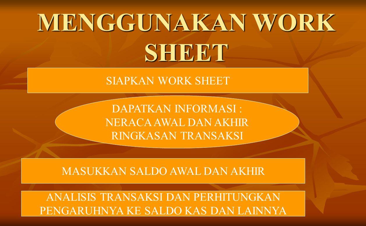 MENGGUNAKAN WORK SHEET