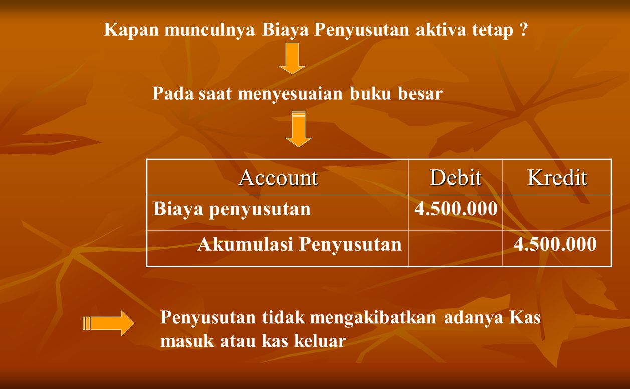 Account Debit Kredit Biaya penyusutan 4.500.000 Akumulasi Penyusutan