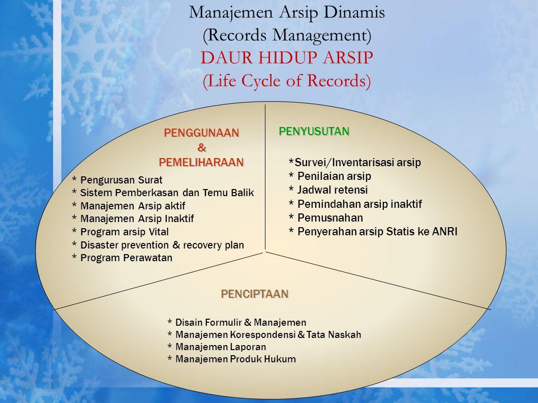 Manajemen Arsip Dinamis (Records Management) DAUR HIDUP ARSIP (Life Cycle of Records)
