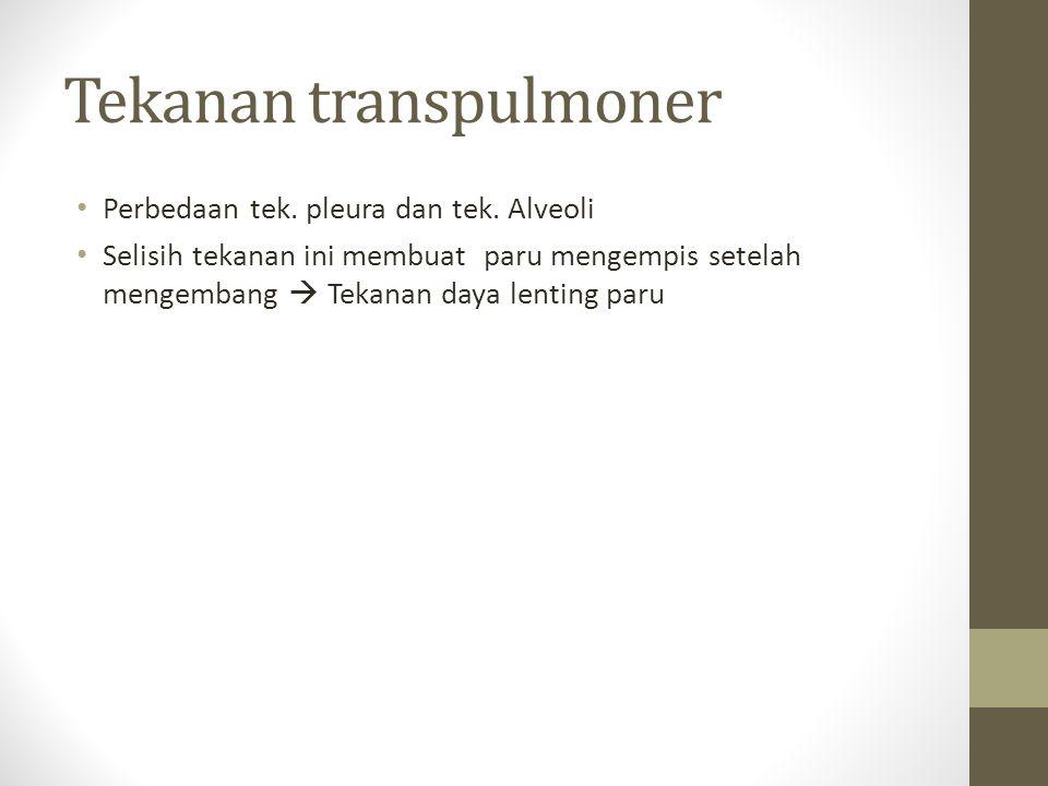 Tekanan transpulmoner
