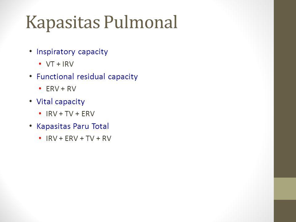 Kapasitas Pulmonal Inspiratory capacity Functional residual capacity