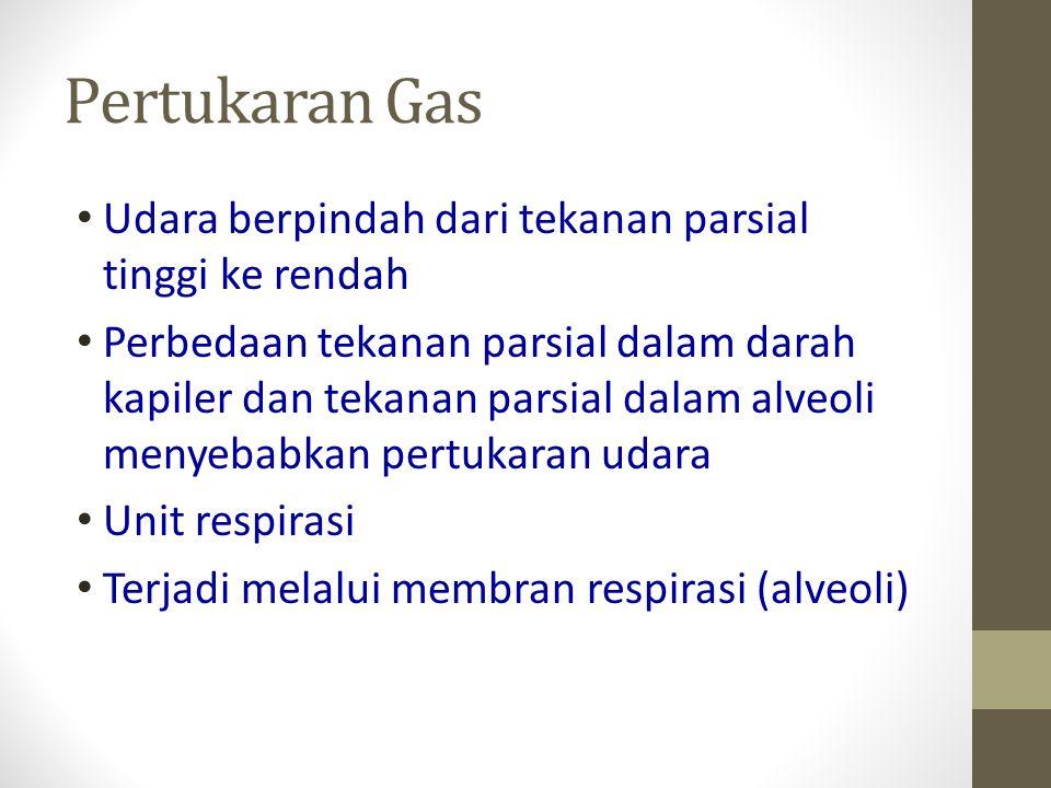 Pertukaran Gas Udara berpindah dari tekanan parsial tinggi ke rendah
