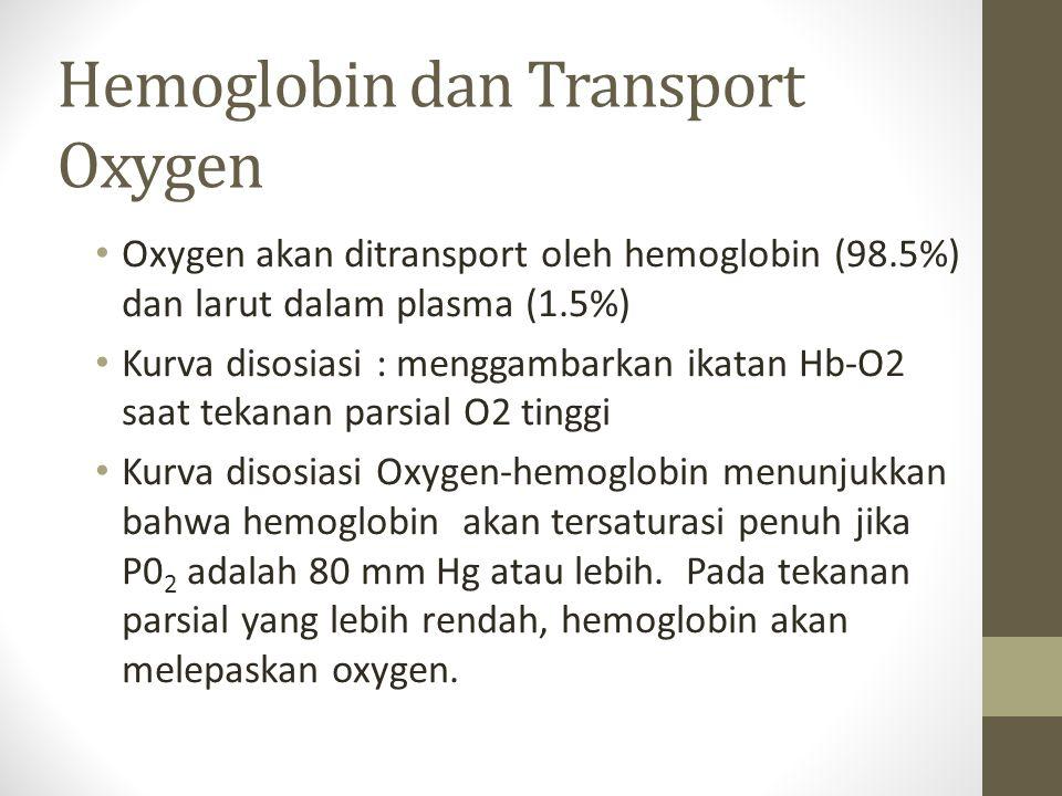 Hemoglobin dan Transport Oxygen