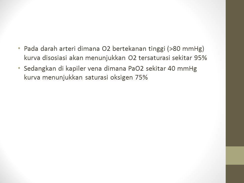 Pada darah arteri dimana O2 bertekanan tinggi (>80 mmHg) kurva disosiasi akan menunjukkan O2 tersaturasi sekitar 95%