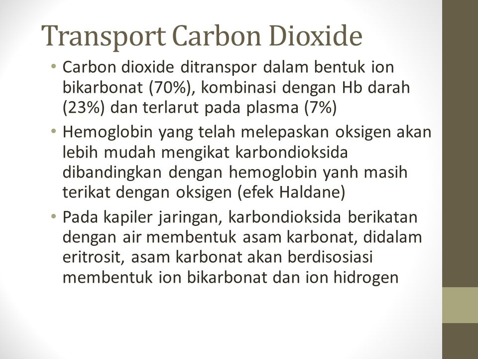 Transport Carbon Dioxide