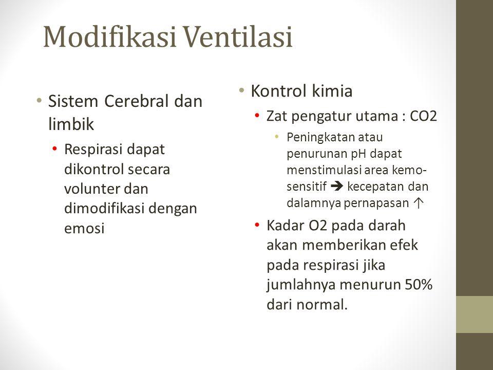 Modifikasi Ventilasi Kontrol kimia Sistem Cerebral dan limbik