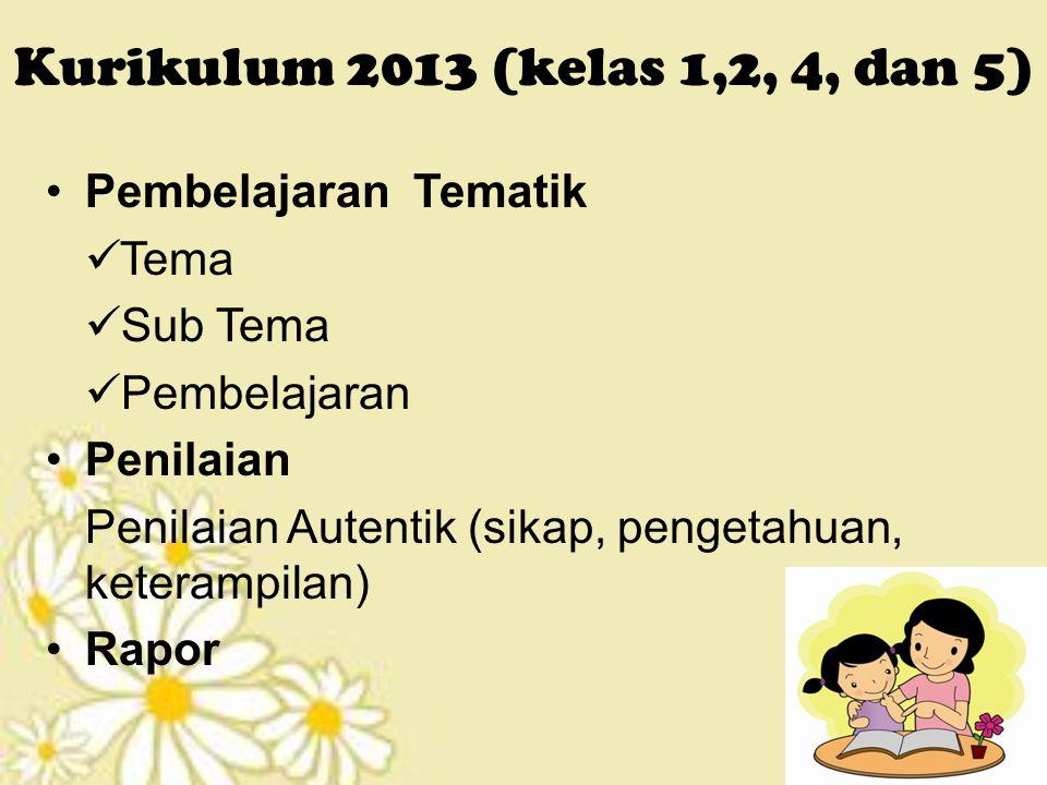 Kurikulum 2013 (kelas 1,2, 4, dan 5) Pembelajaran Tematik Tema