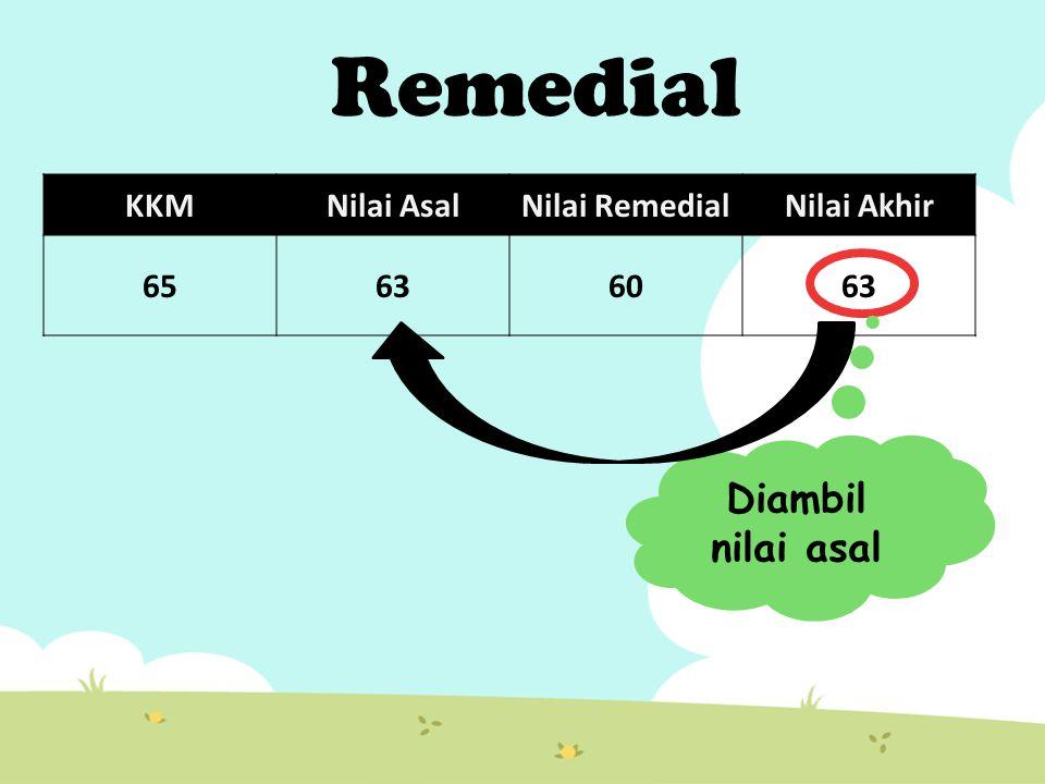 Remedial Diambil nilai asal KKM Nilai Asal Nilai Remedial Nilai Akhir