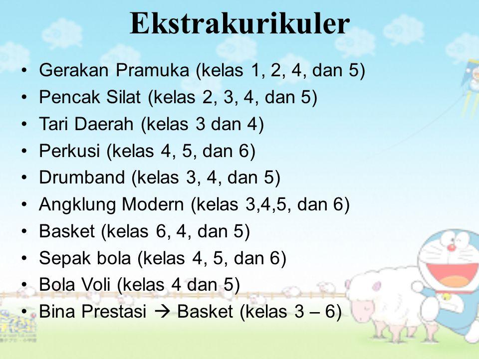 Ekstrakurikuler Gerakan Pramuka (kelas 1, 2, 4, dan 5)