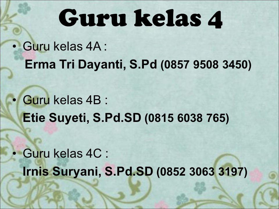 Guru kelas 4 Guru kelas 4A : Erma Tri Dayanti, S.Pd (0857 9508 3450)