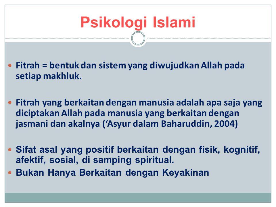 Psikologi Islami Fitrah = bentuk dan sistem yang diwujudkan Allah pada setiap makhluk.