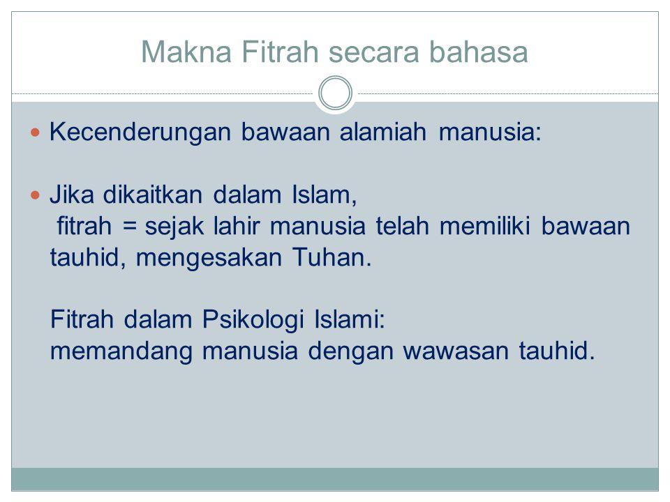 Makna Fitrah secara bahasa