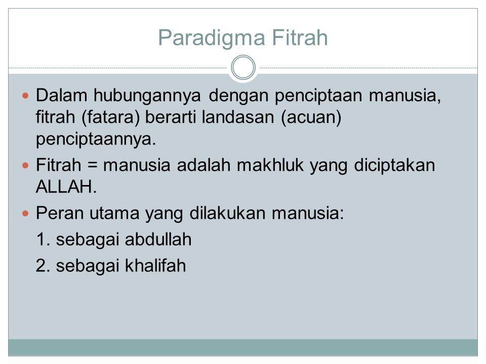 Paradigma Fitrah Dalam hubungannya dengan penciptaan manusia, fitrah (fatara) berarti landasan (acuan) penciptaannya.
