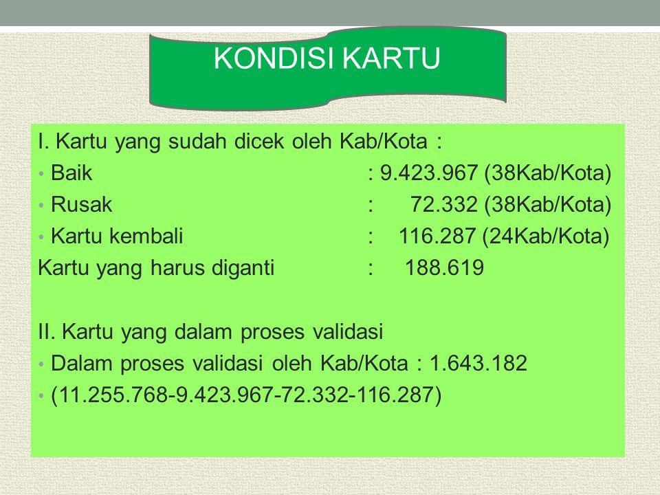 KONDISI KARTU I. Kartu yang sudah dicek oleh Kab/Kota :