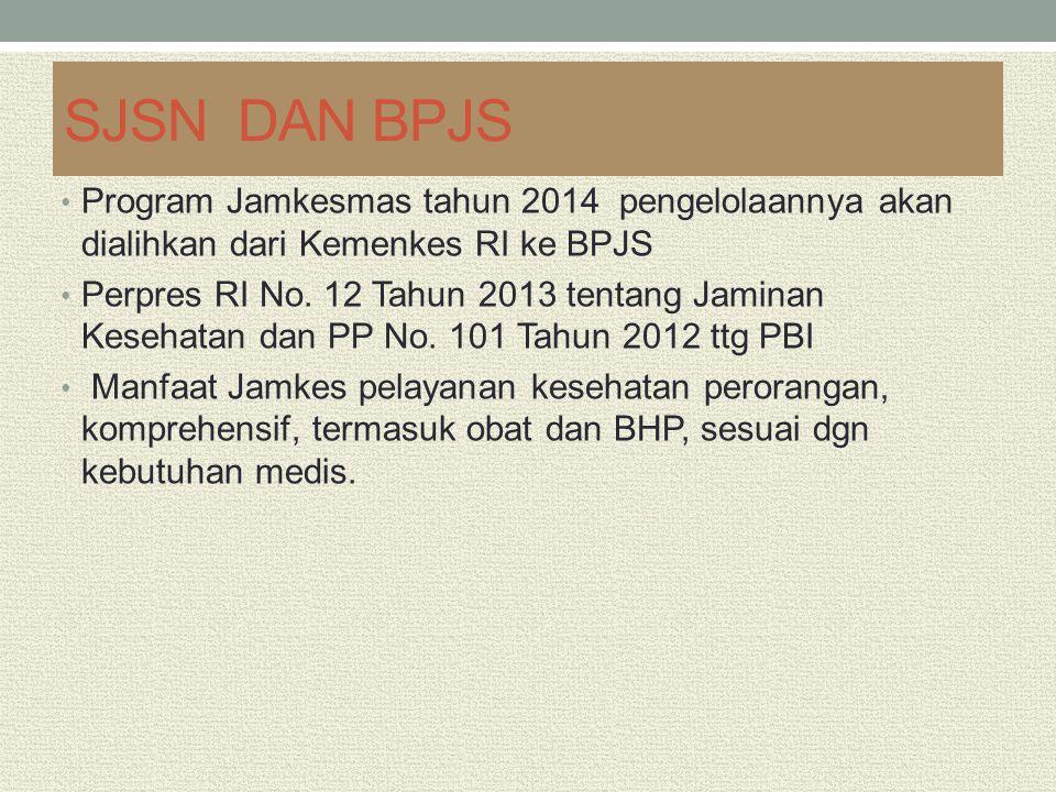 SJSN DAN BPJS Program Jamkesmas tahun 2014 pengelolaannya akan dialihkan dari Kemenkes RI ke BPJS.