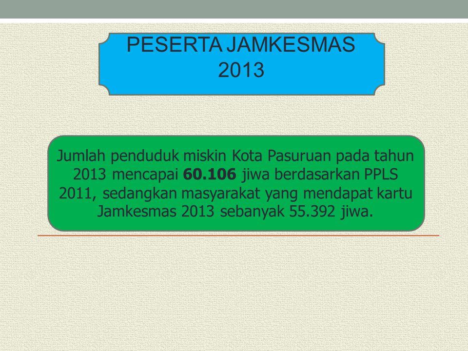 PESERTA JAMKESMAS 2013