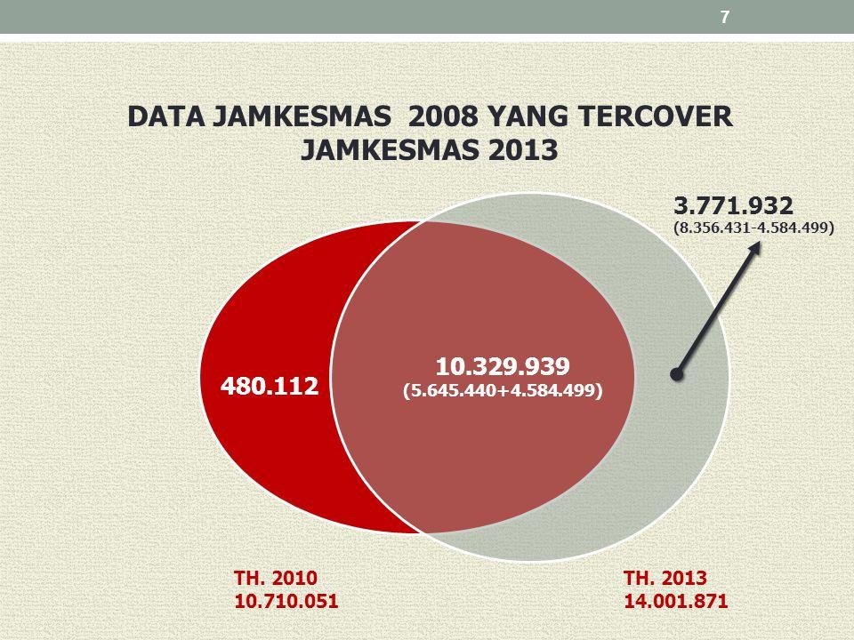 DATA JAMKESMAS 2008 YANG TERCOVER JAMKESMAS 2013