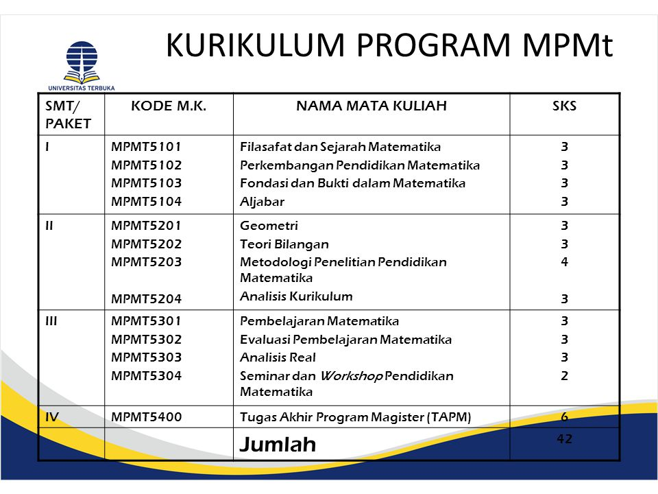 KURIKULUM PROGRAM MPMt